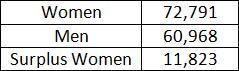 Demographics1