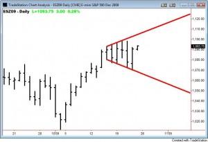 ES Broadening Pattern