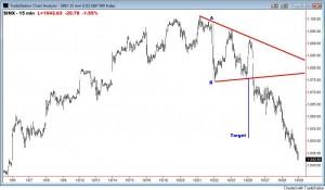 SPX Triangle - 10-28-09