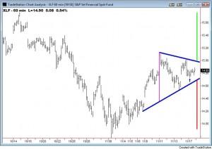XLF Triangle - 11-17-09