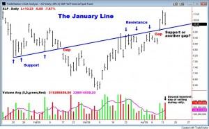 the-january-line